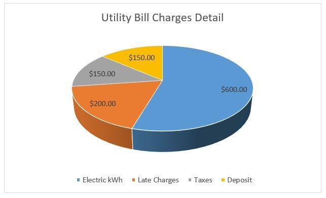 utility-bill-chart