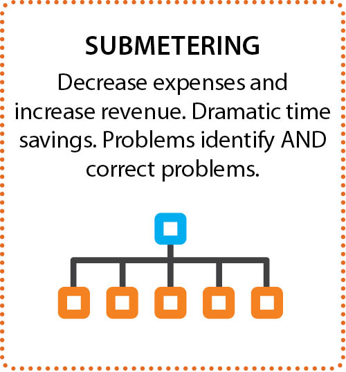 Decrease expenses and increase revenue. Dramatic time savings. Identify and correct problems.