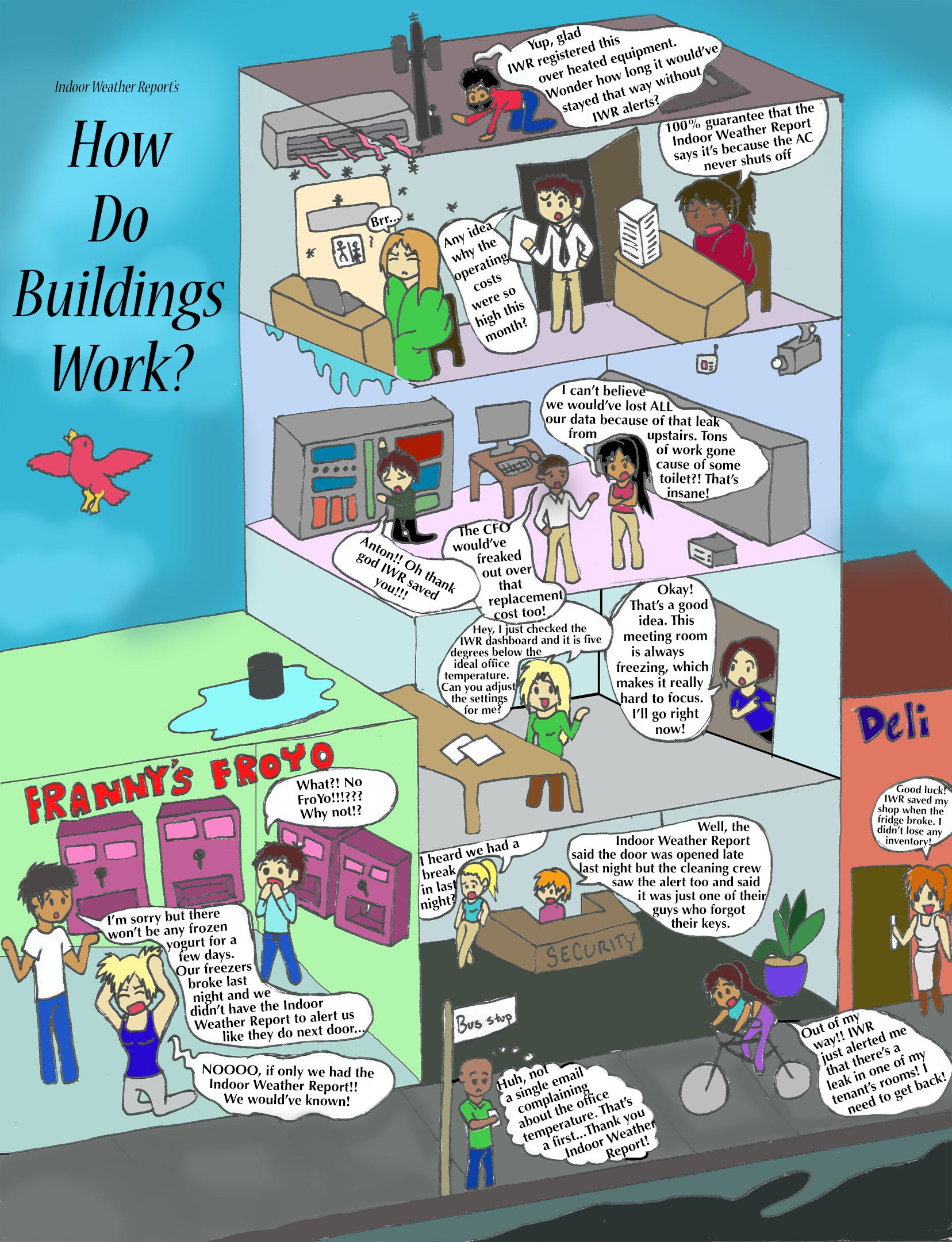IWR's Explanation Illustration