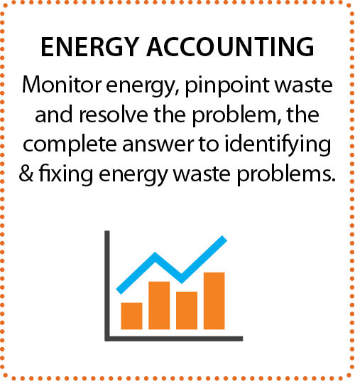 monitor energy, pinpoint waste and resolve the problem, the complete answer to identifying and fixing energy waste problems
